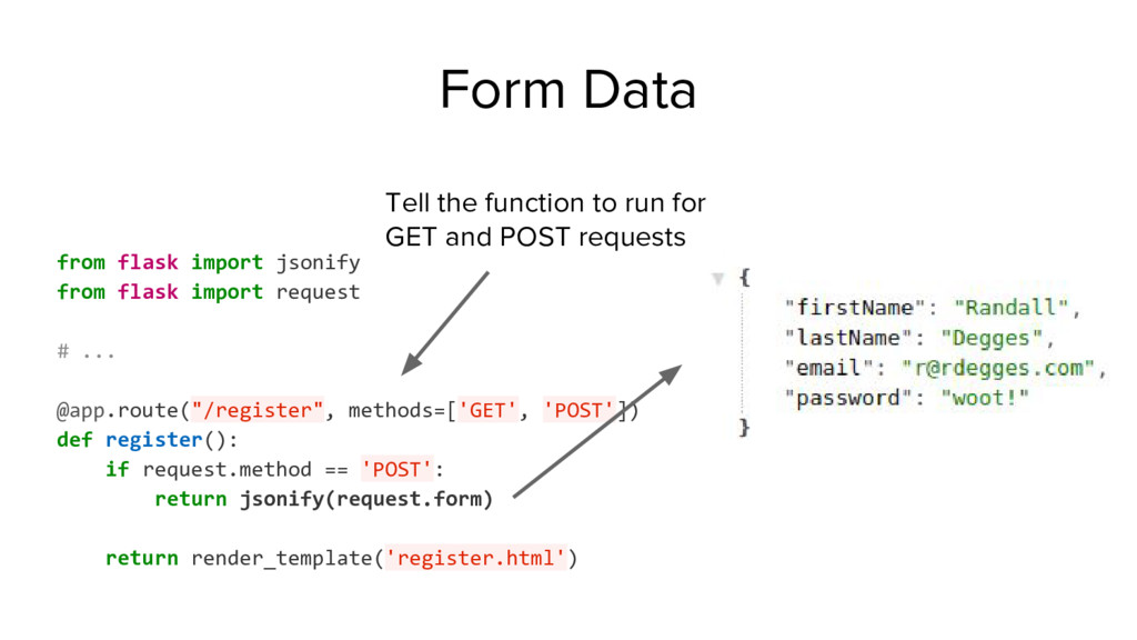 from flask import jsonify from flask import req...
