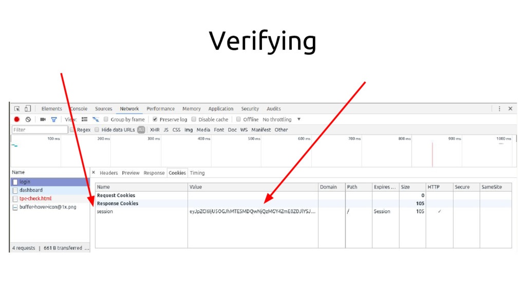 Verifying