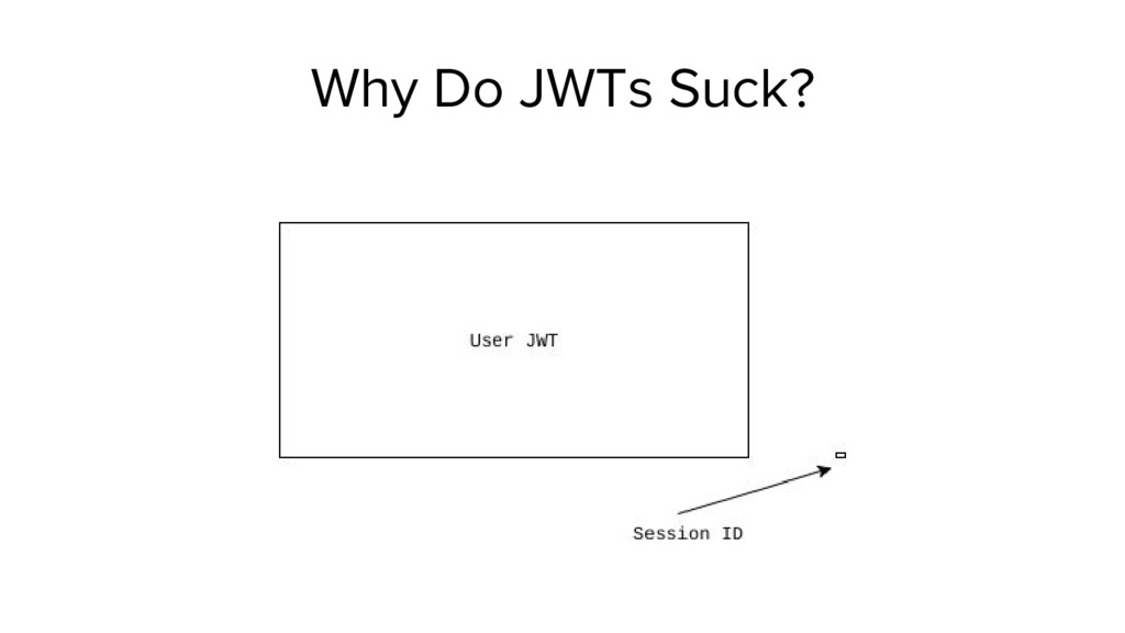 Why Do JWTs Suck?