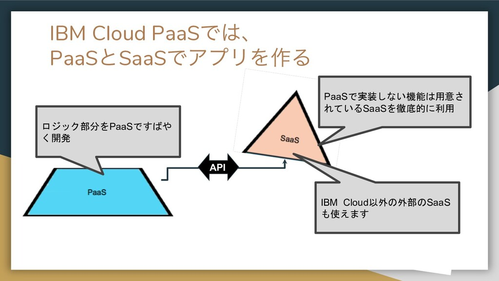 IBM Cloud PaaSͰ͸ɺ PaaSͱSaaSͰΞϓϦΛ࡞Δ ロジック部分をPaaSで...