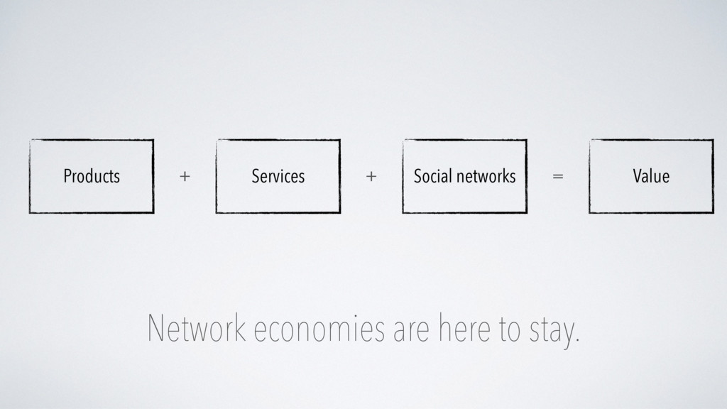 Network economies are here to stay. Products Se...