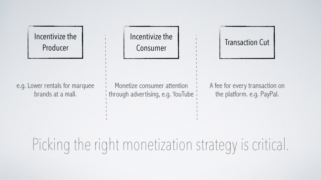 Picking the right monetization strategy is crit...