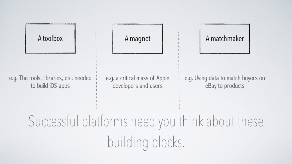 Successful platforms need you think about these...