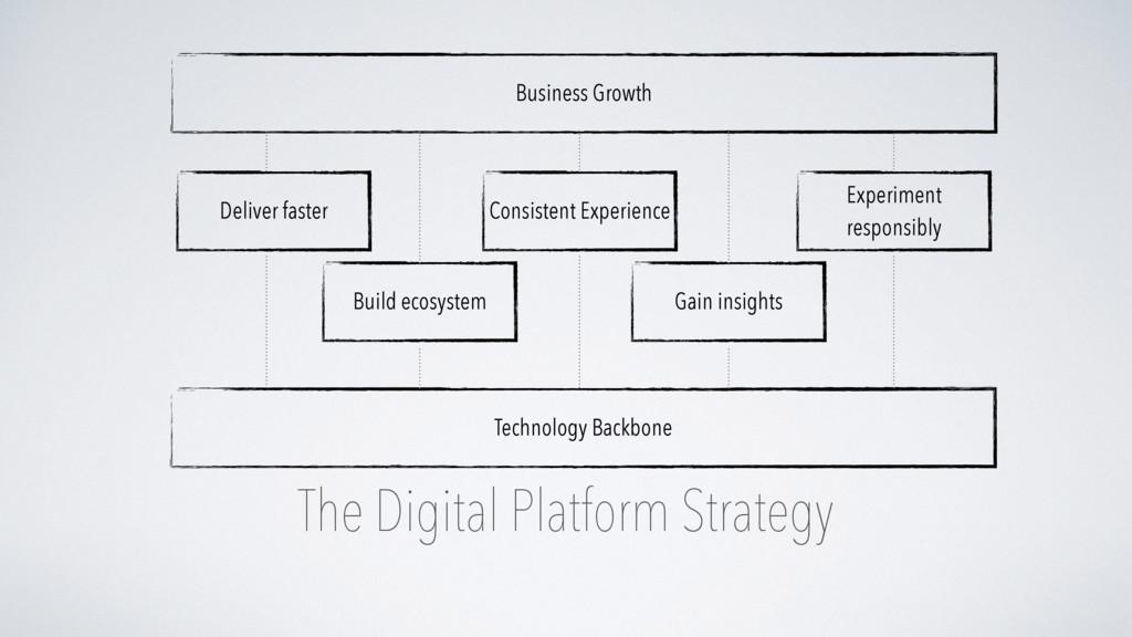 The Digital Platform Strategy Deliver faster Te...