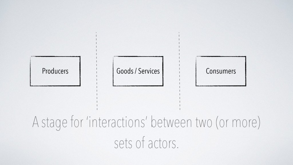 A stage for 'interactions' between two (or more...