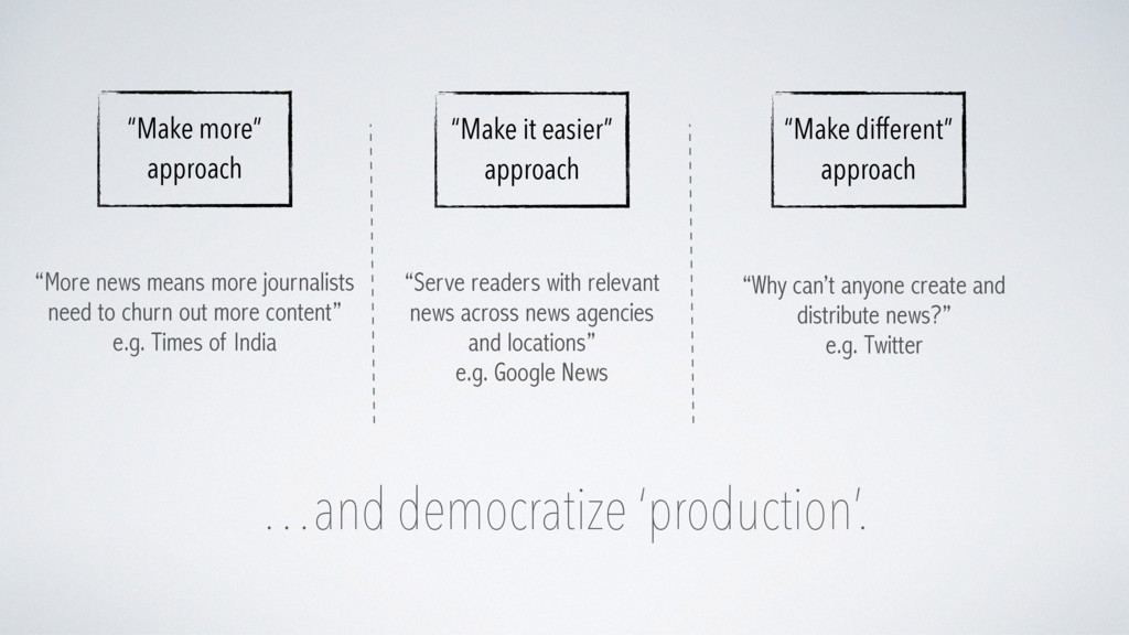 "…and democratize 'production'. ""Make more"" appr..."