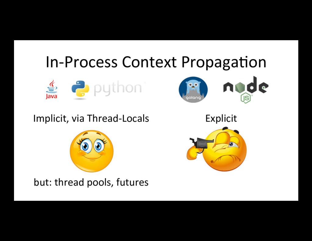 In-Process Context Propaga7on Implicit, via Thr...