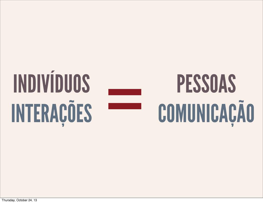INDIVÍDUOS INTERAÇÕES = PESSOAS COMUNICAÇÃO Thu...