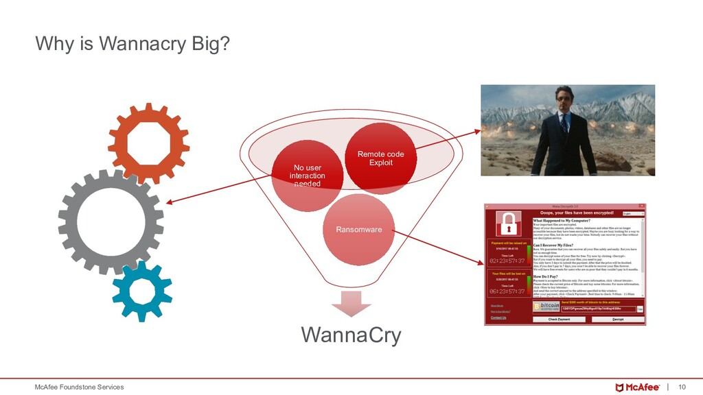 10 McAfee Foundstone Services Why is Wannacry B...