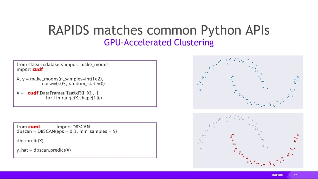 27 RAPIDS matches common Python APIs from cuml ...