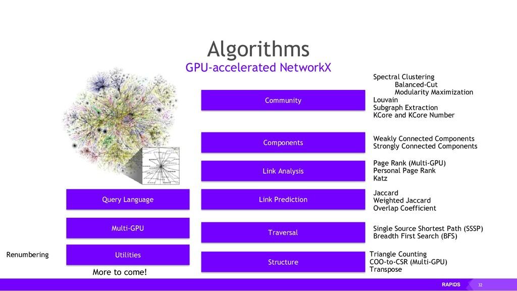 32 Algorithms GPU-accelerated NetworkX Communit...