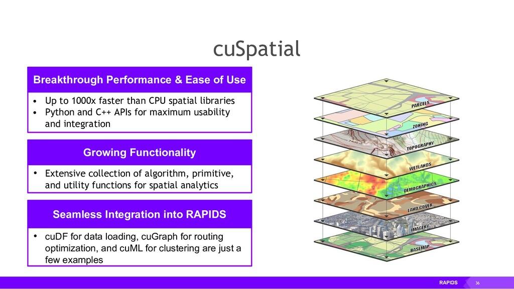36 cuSpatial • cuDF for data loading, cuGraph f...