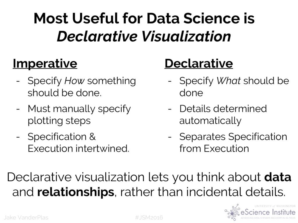 #JSM2016 Jake VanderPlas Most Useful for Data S...
