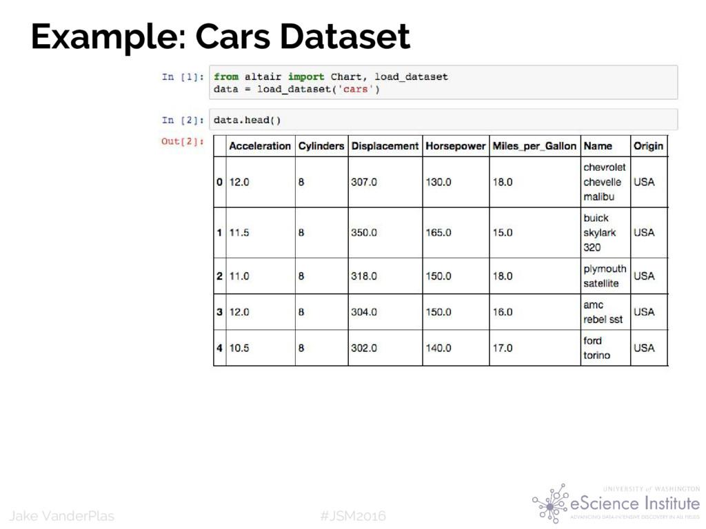 #JSM2016 Jake VanderPlas Example: Cars Dataset