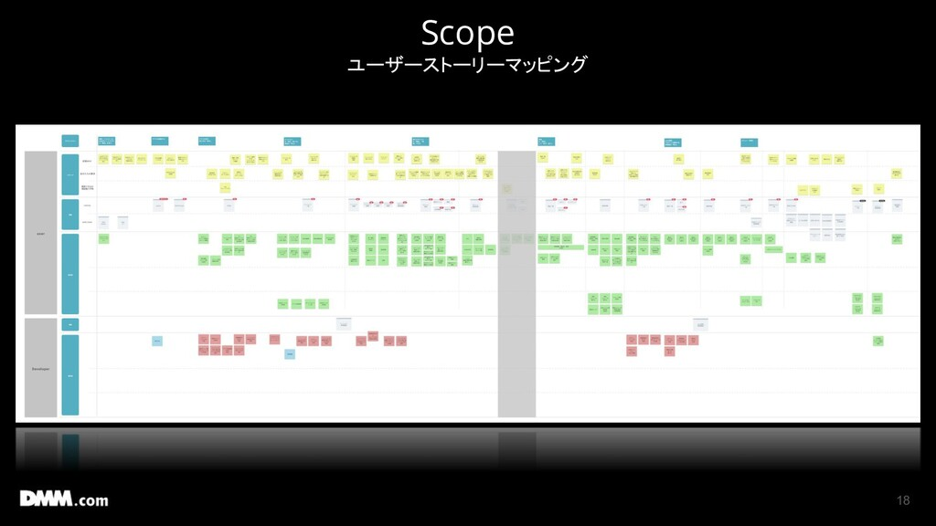 18 Scope ユーザーストーリーマッピング