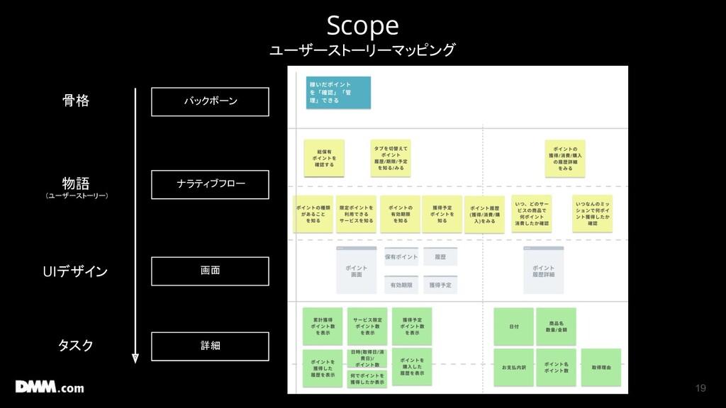 19 Scope ユーザーストーリーマッピング バックボーン ナラティブフロー 画面 詳細 骨...