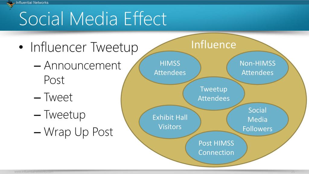 www.influentialnetworks.com 25 Influential Netw...