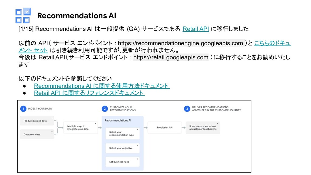 Recommendations AI [1/15] Recommendations AI は一...