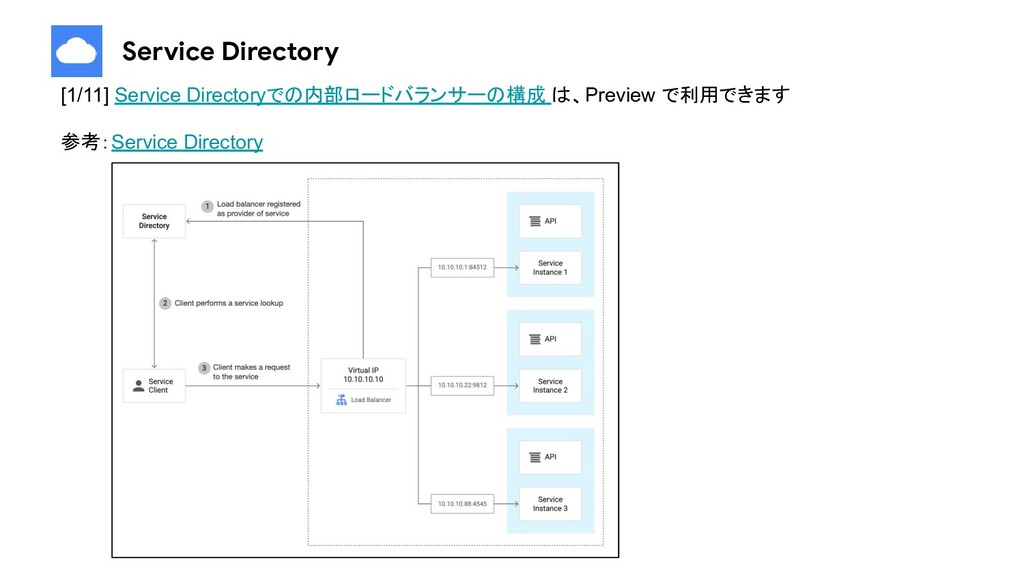 Service Directory [1/11] Service Directoryでの内部ロ...