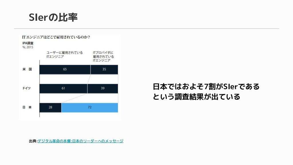 出典:デジタル革命の本質:日本のリーダーへのメッセージ SIerの比率 日本ではおよそ7割がS...