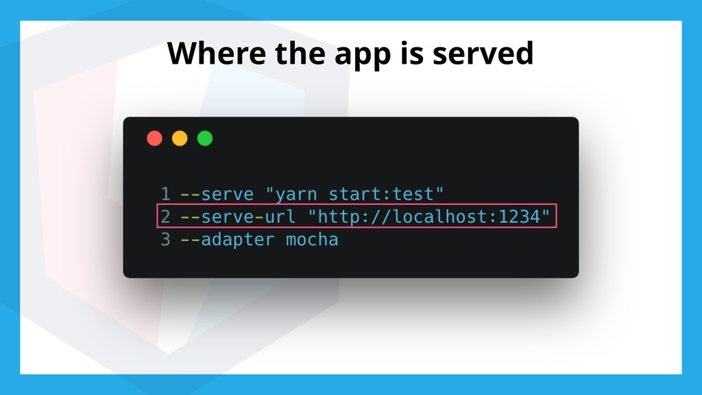 Where the app is served