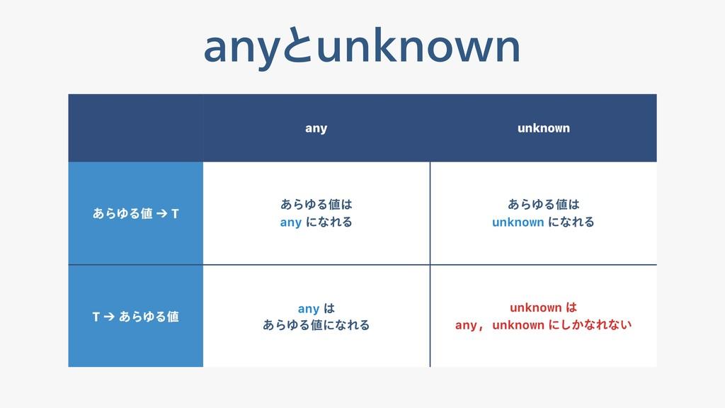 BOZͱVOLOPXO any unknown ͋ΒΏΔˠ5 ͋ΒΏΔ anyʹ...
