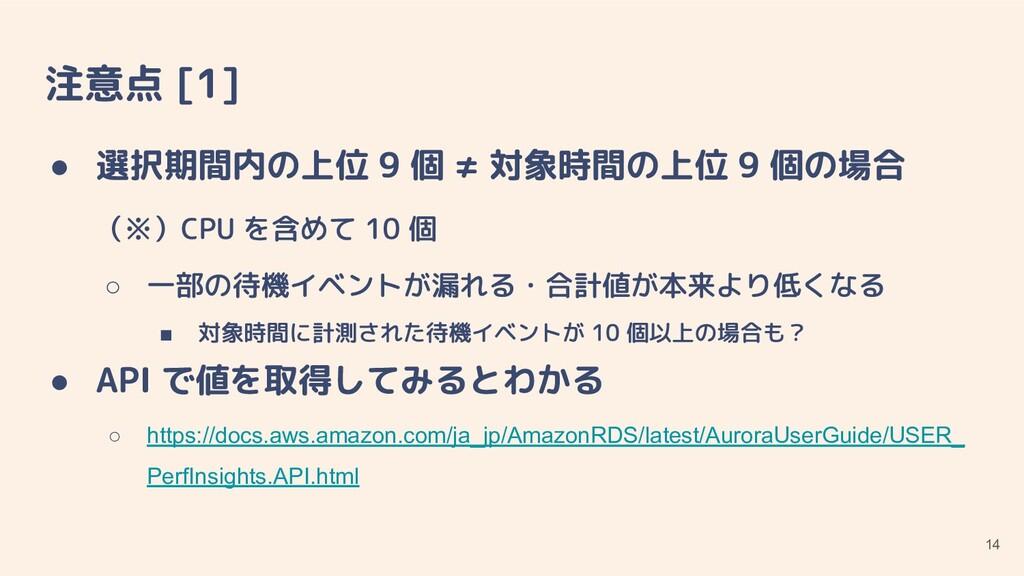 ● ○ ■ ● ○ https://docs.aws.amazon.com/ja_jp/Ama...