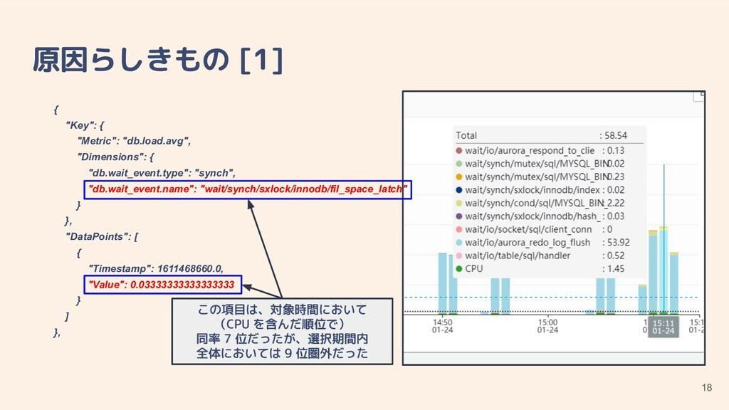 "18 { ""Key"": { ""Metric"": ""db.load.avg"", ""Dimensi..."