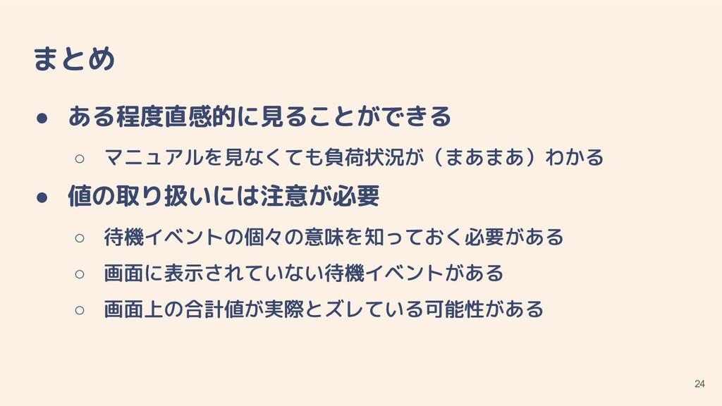 ● ○ ● ○ ○ ○ 24