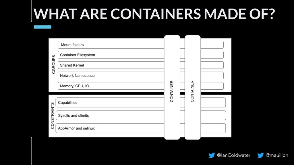 WHAT ARE CONTAINERS MADE OF?