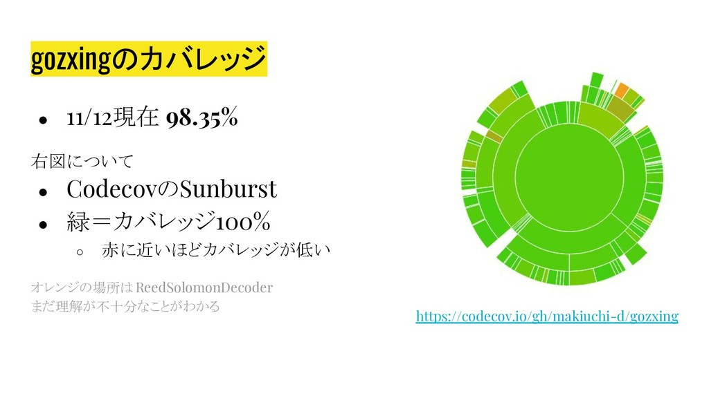 gozxingのカバレッジ ● 11/12現在 98.35% 右図について ● Codecov...