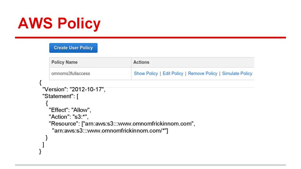 """AWS Policy { """"Version"""": """"2012-10-17"""", """"Statemen..."""