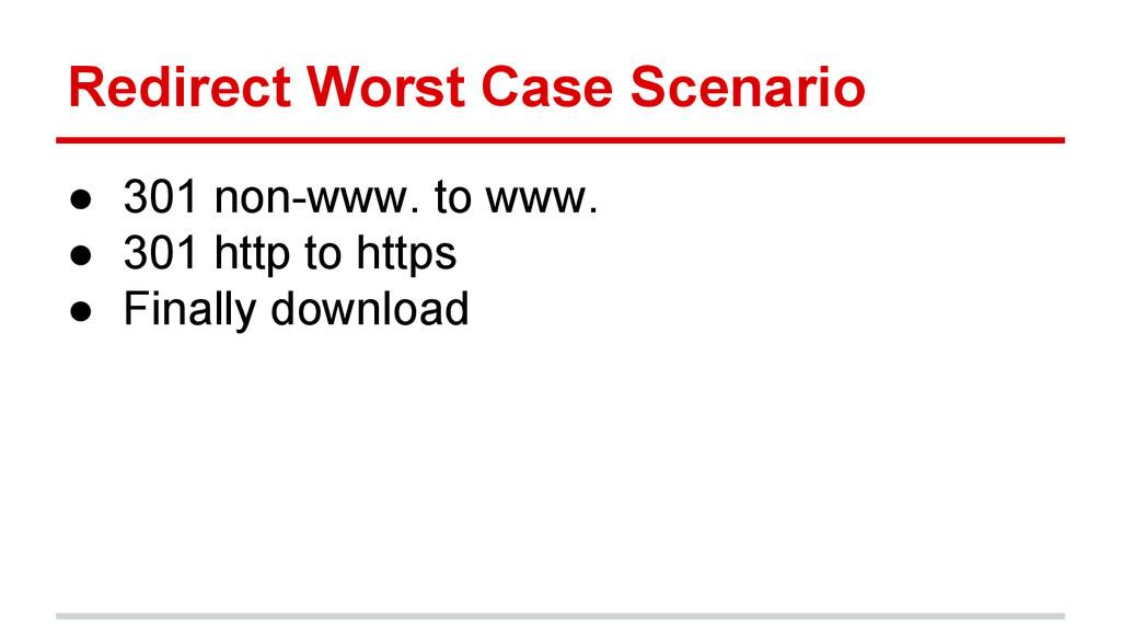 Redirect Worst Case Scenario ● 301 non-www. to ...