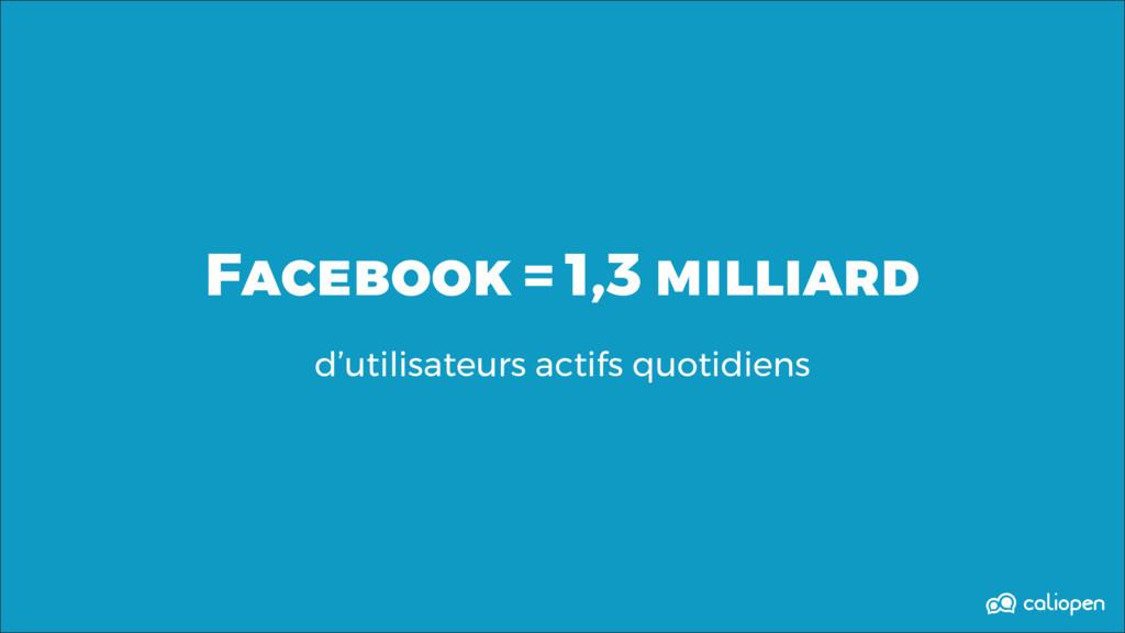 Facebook = 1,3 milliard d'utilisateurs actifs q...
