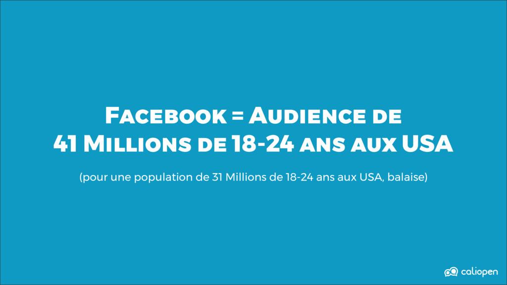Facebook = Audience de 41Millions de 18-24 ans...