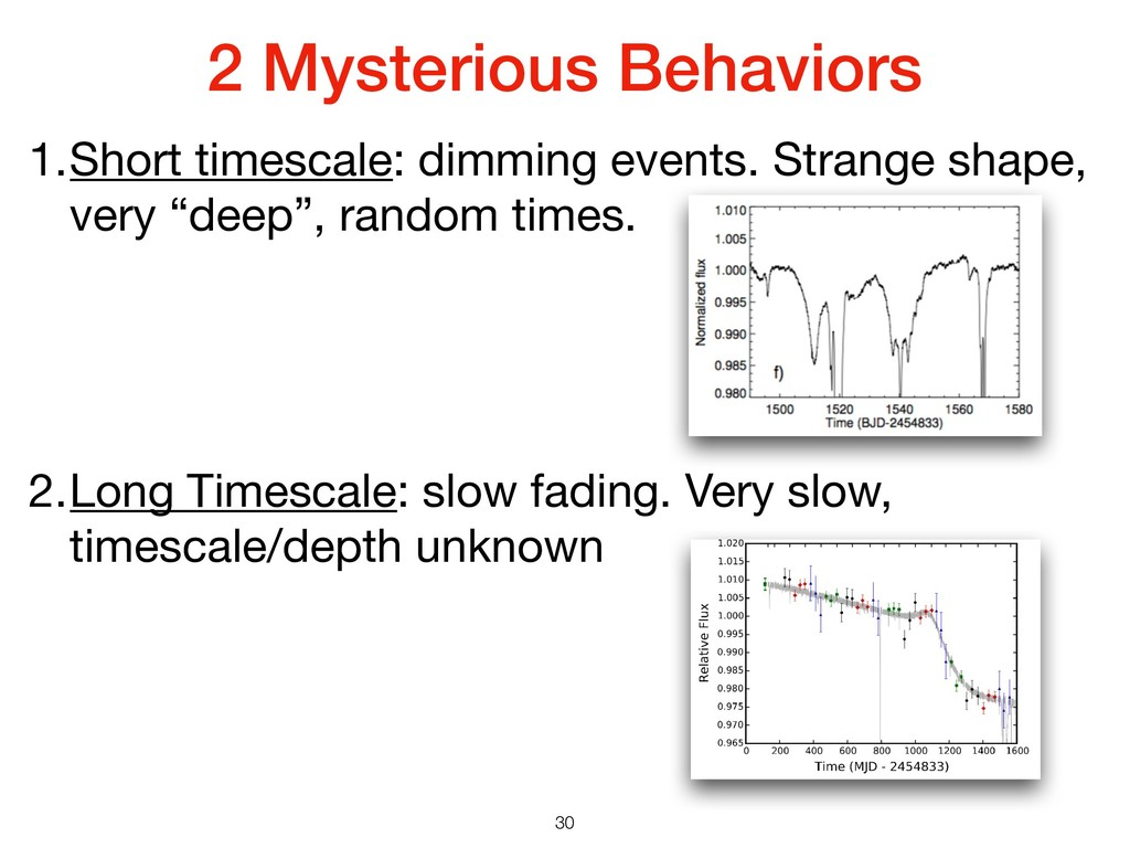 !30 2 Mysterious Behaviors 1.Short timescale: d...