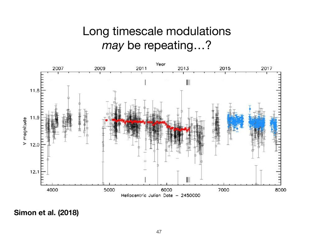!47 Long timescale modulations may be repeating...