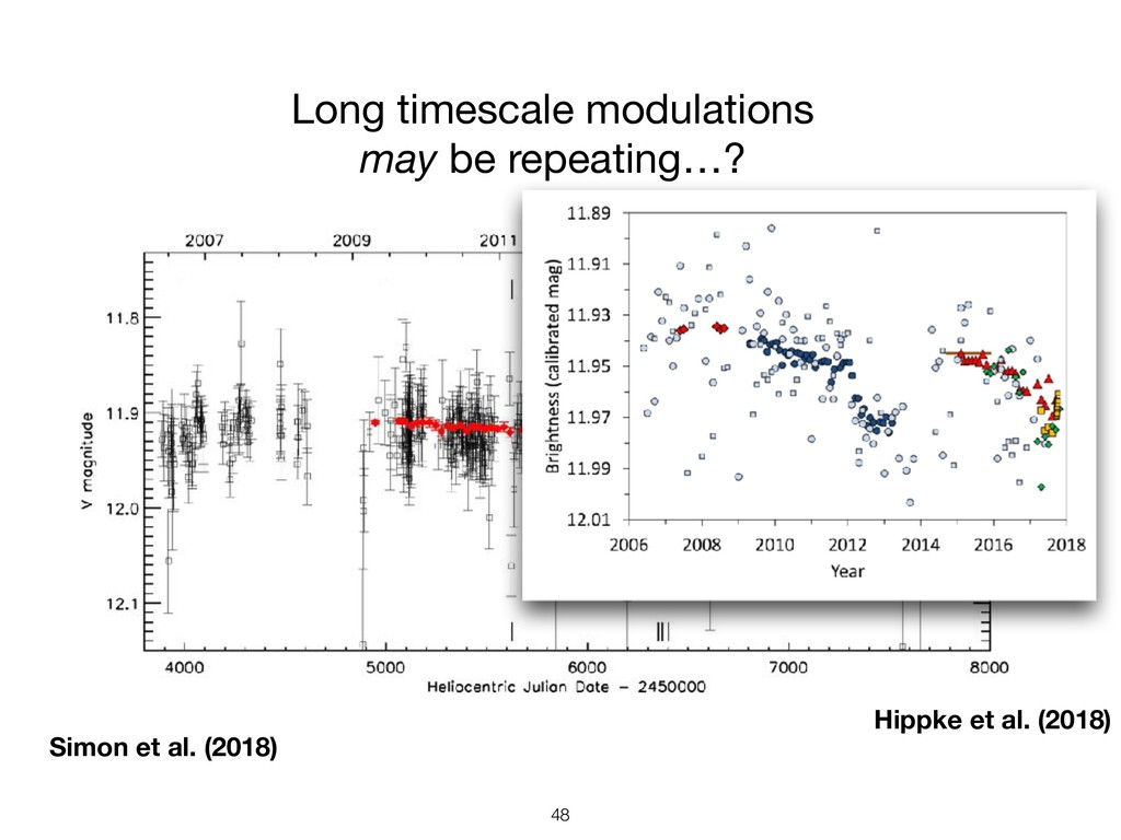 !48 Long timescale modulations may be repeating...