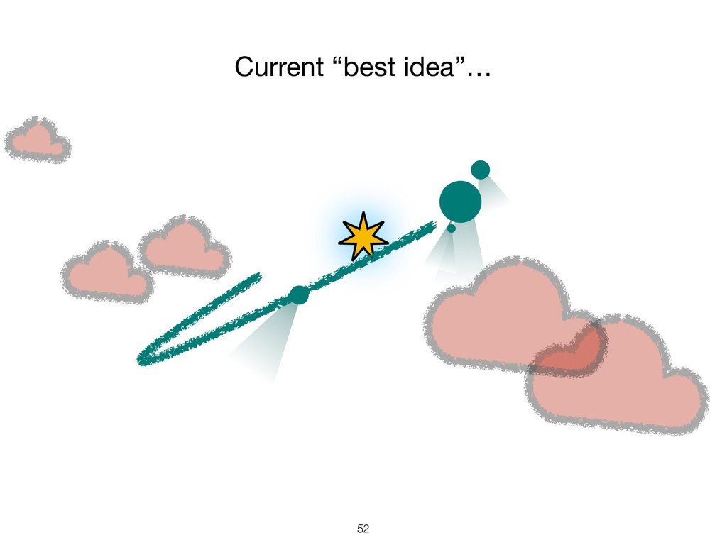"!52 Current ""best idea""…"