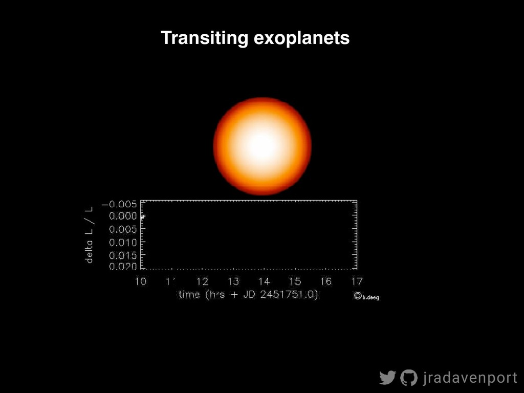 !8 jradavenport Transiting exoplanets