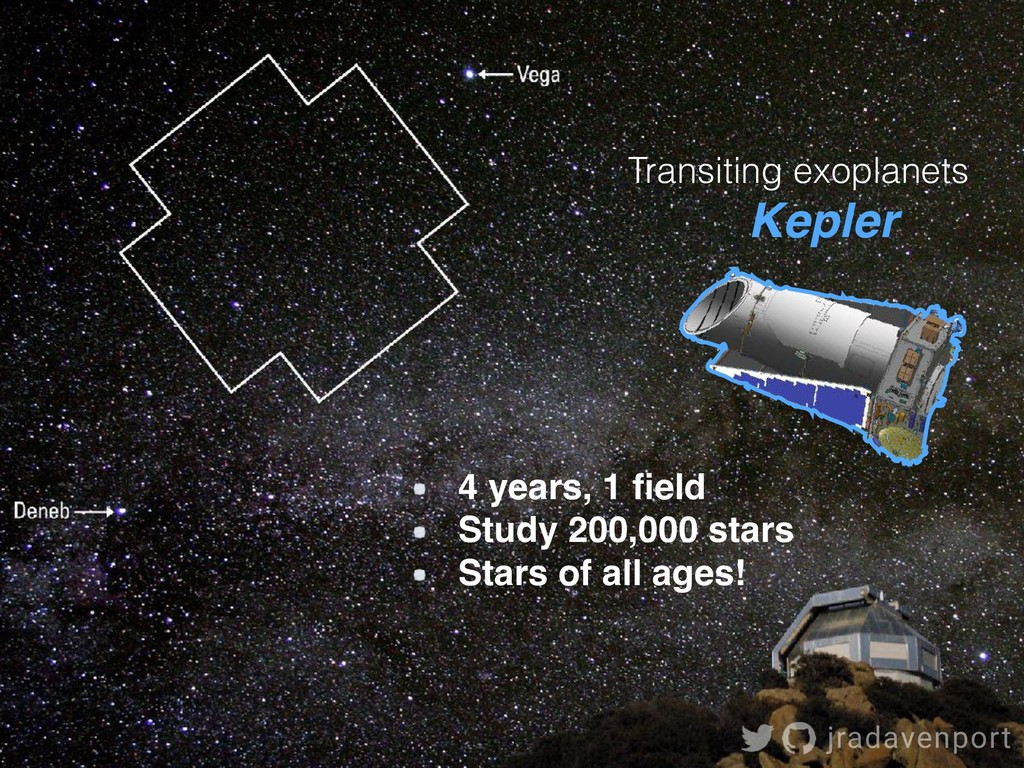 !9 Kepler 4 years, 1 field Study 200,000 stars S...