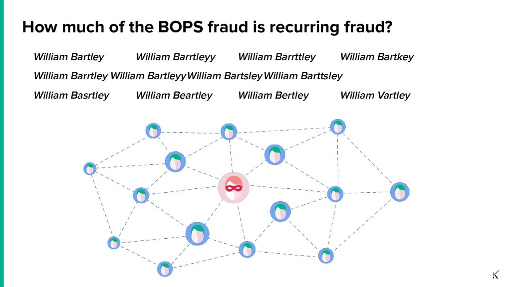 How much of the BOPS fraud is recurring fraud? ...