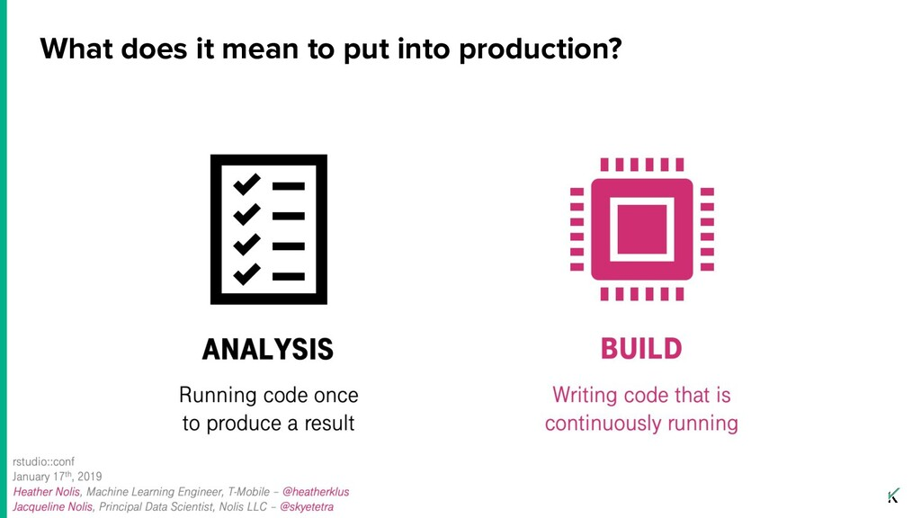 What does it mean to put into production?