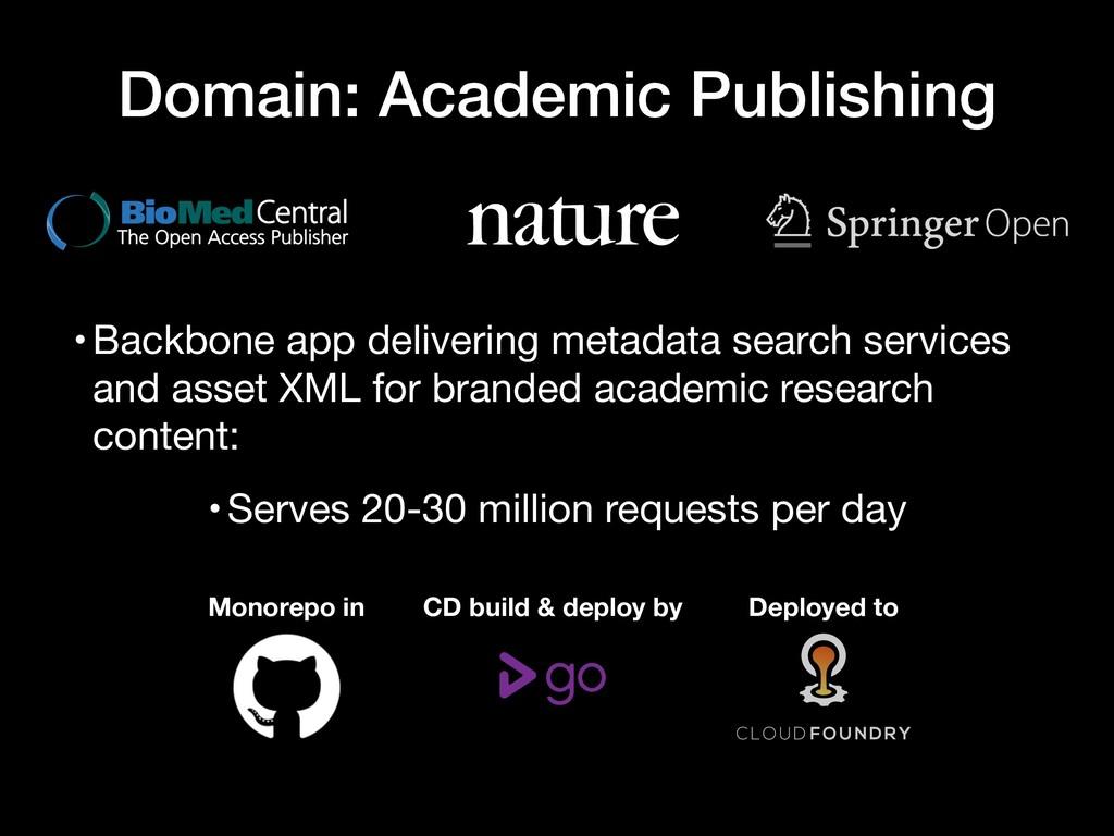 Domain: Academic Publishing •Backbone app deliv...
