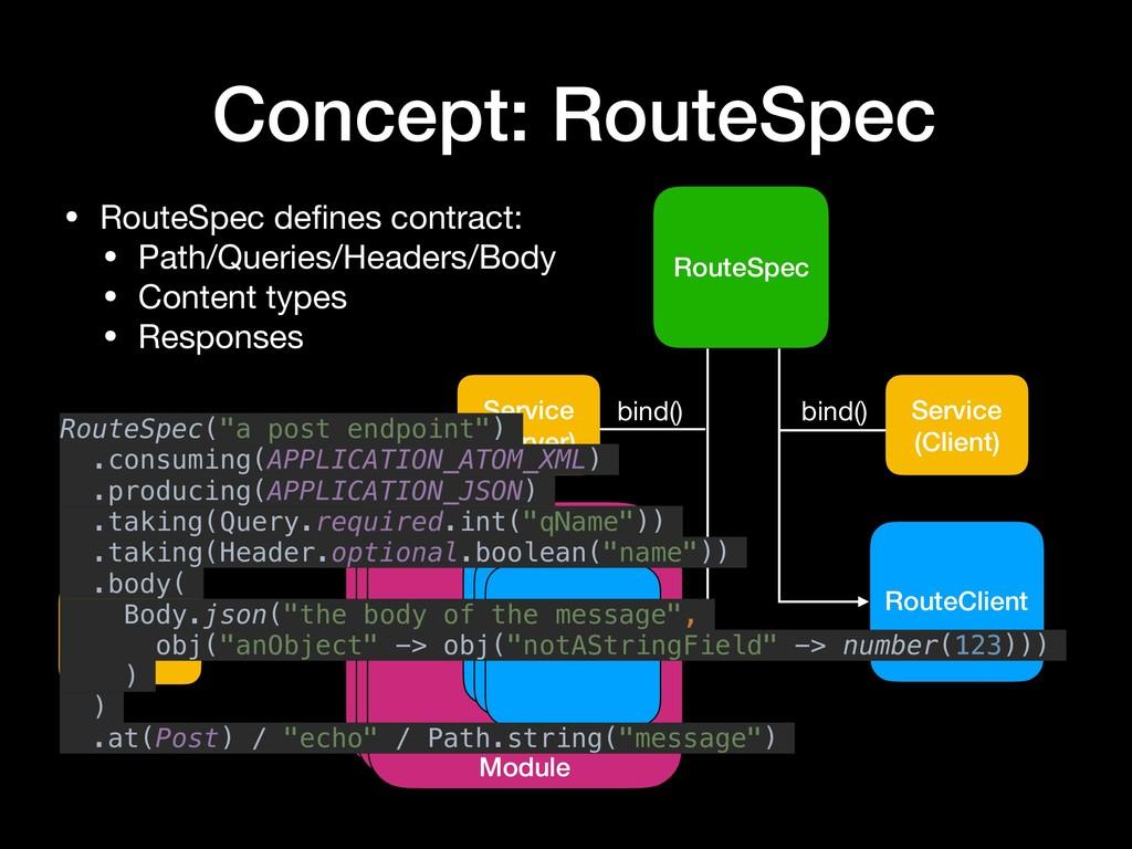 RouteSpec Service (Client) RouteClient bind() S...