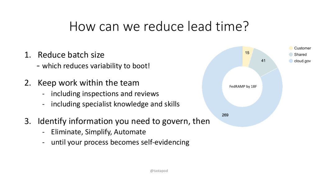 How can we reduce lead time? 1. Reduce batch si...