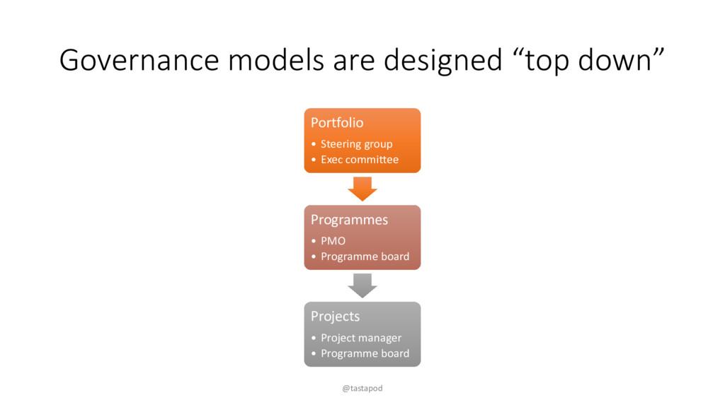 """Governance models are designed """"top down"""" Portf..."""