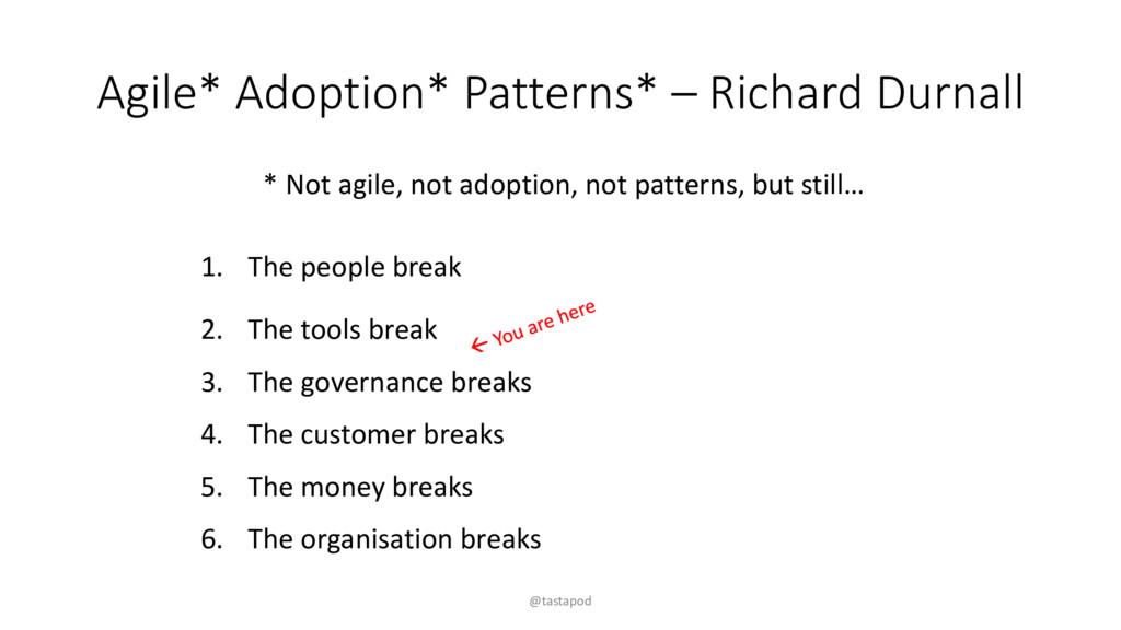 Agile* Adoption* Patterns* – Richard Durnall * ...