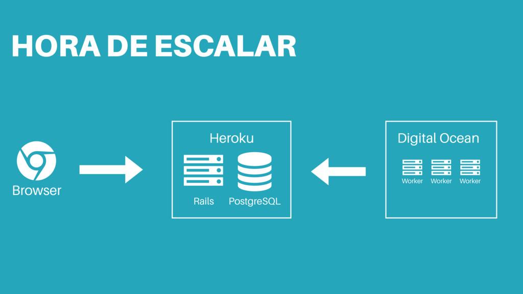 HORA DE ESCALAR ɂ Ȑ Browser  Rails PostgreSQL ...