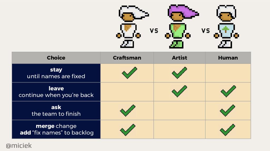 @miciek vs vs Choice Craftsman Artist Human sta...